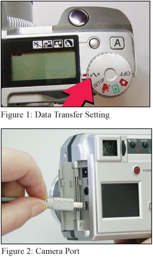 Figure 1: Data Transfer Settings Figure 2: Camera Port